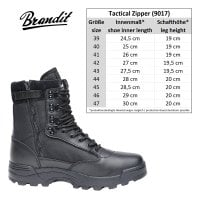 Tactical boots zipper guide